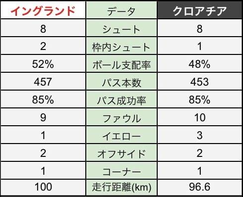 f:id:irohasesun-fm-foot:20210614171303j:plain