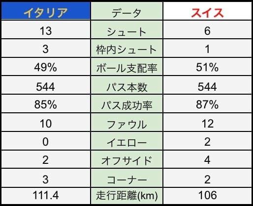 f:id:irohasesun-fm-foot:20210618165533j:plain