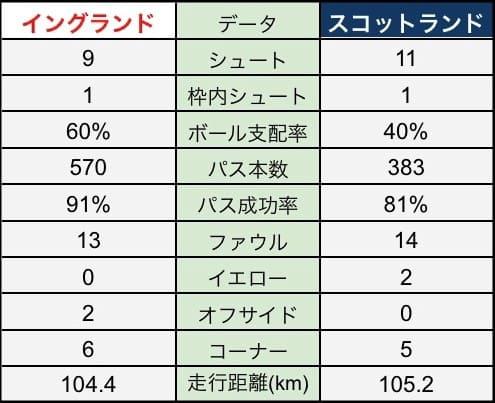 f:id:irohasesun-fm-foot:20210619164607j:plain