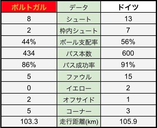 f:id:irohasesun-fm-foot:20210620170026j:plain