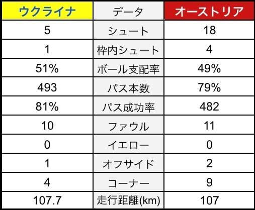 f:id:irohasesun-fm-foot:20210622164703j:plain