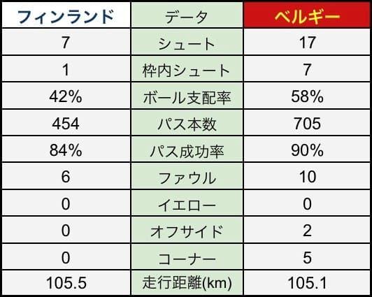 f:id:irohasesun-fm-foot:20210623171421j:plain
