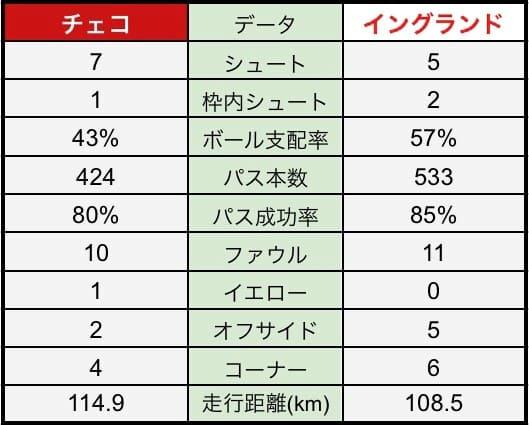 f:id:irohasesun-fm-foot:20210624155131j:plain