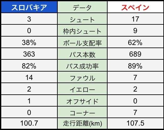 f:id:irohasesun-fm-foot:20210625141904j:plain