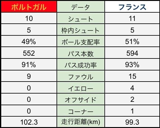 f:id:irohasesun-fm-foot:20210625172849j:plain