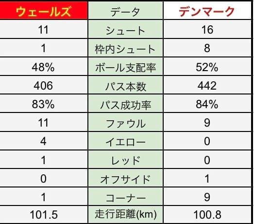 f:id:irohasesun-fm-foot:20210627165346j:plain