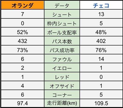 f:id:irohasesun-fm-foot:20210628165343j:plain