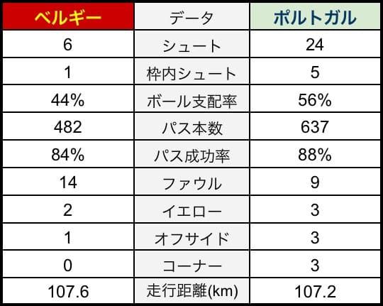f:id:irohasesun-fm-foot:20210629171253j:plain