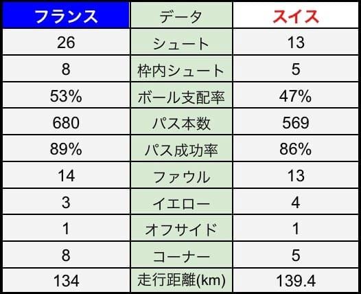 f:id:irohasesun-fm-foot:20210630173222j:plain