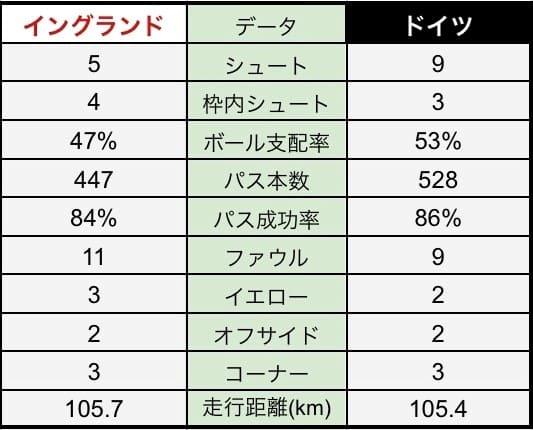 f:id:irohasesun-fm-foot:20210701052645j:plain