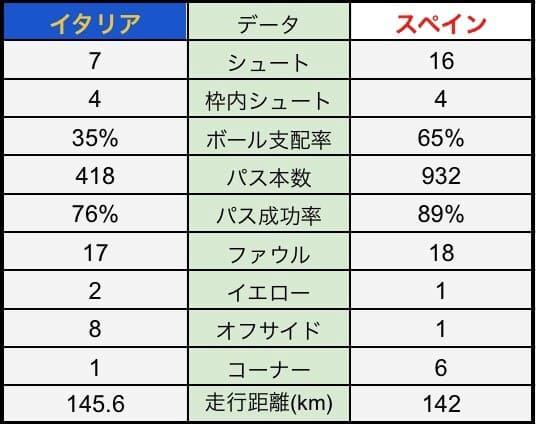 f:id:irohasesun-fm-foot:20210708163751j:plain