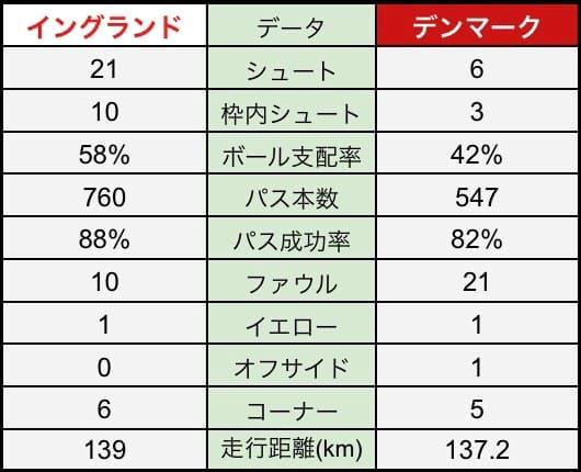 f:id:irohasesun-fm-foot:20210709163441j:plain