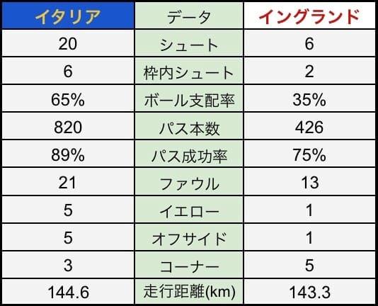 f:id:irohasesun-fm-foot:20210712181700j:plain
