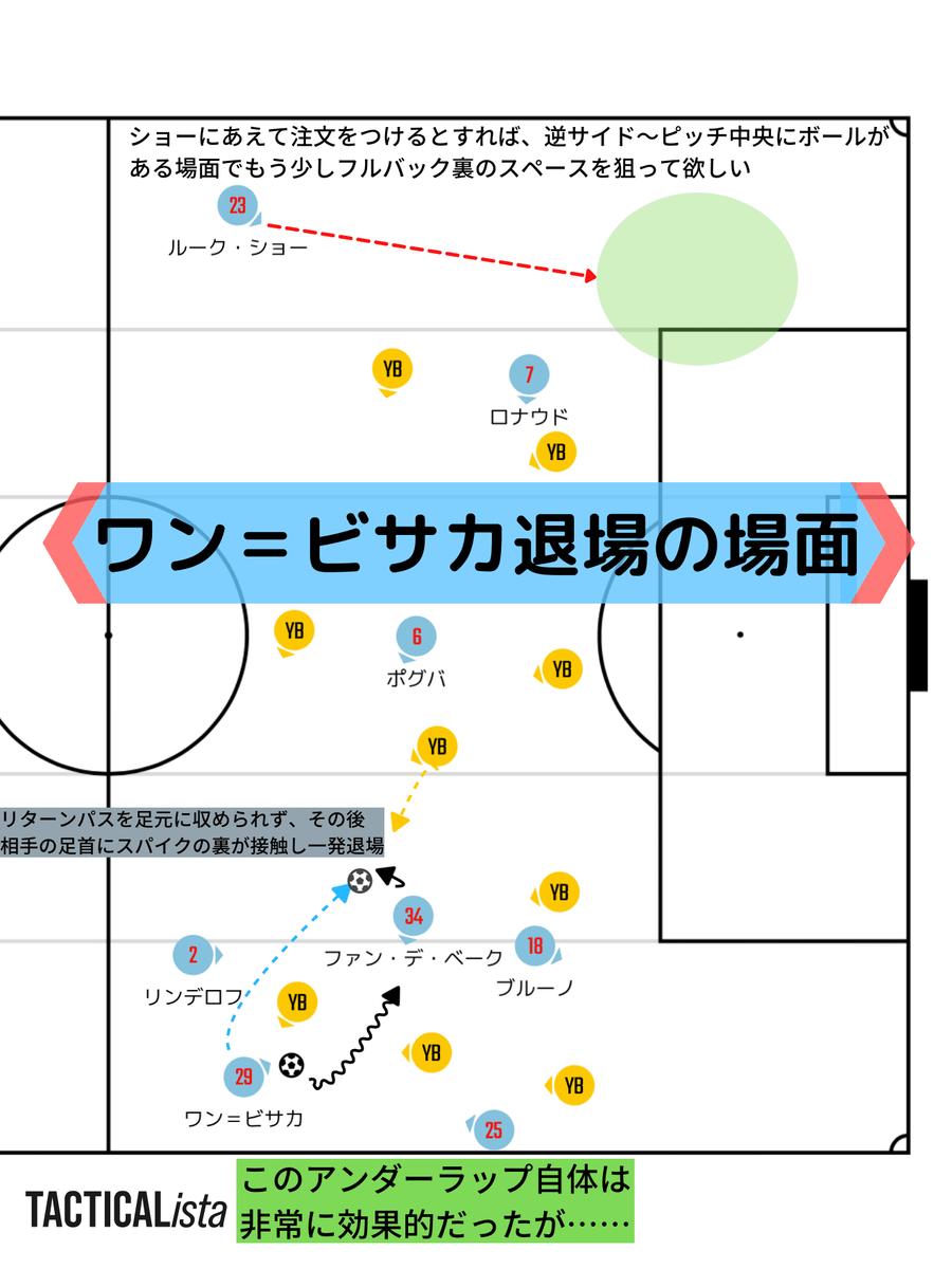 f:id:irohasesun-fm-foot:20210916165118p:plain