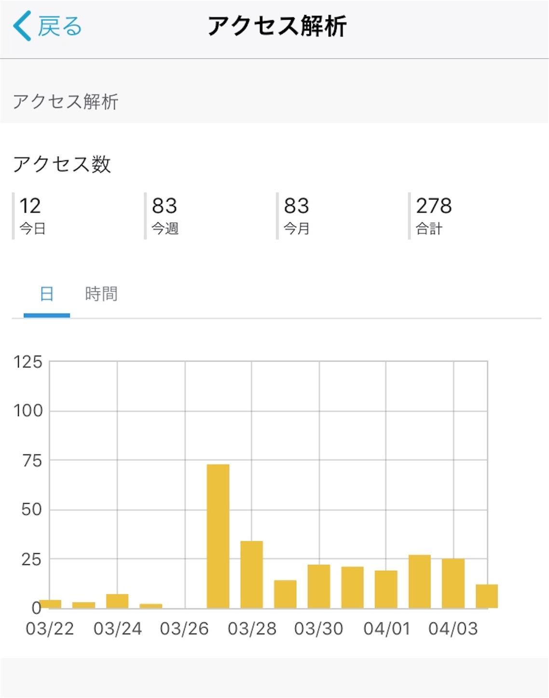 f:id:irohatirinuru:20190404192812j:image