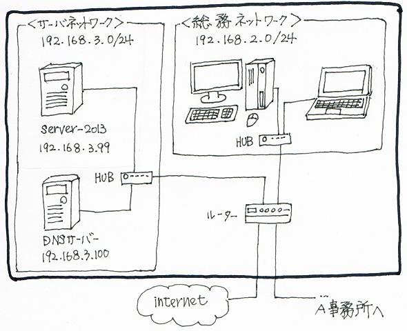 f:id:iroiro-memo:20131229231324p:image