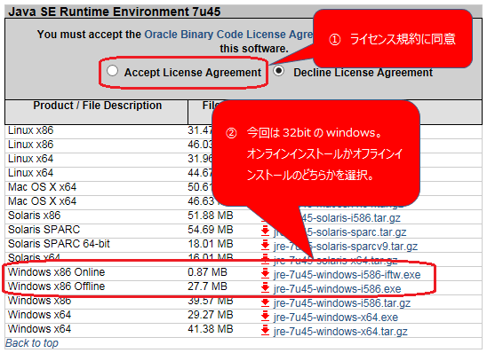 Java旧バージョンをダウンロード - ITなどいろいろメモ