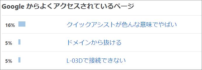 f:id:iroiro-memo:20200509012039p:plain