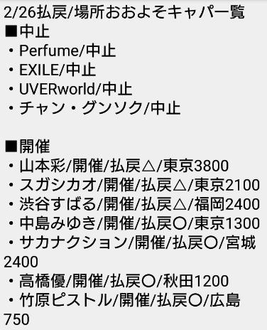 f:id:iroirocolorful:20200227000318p:plain