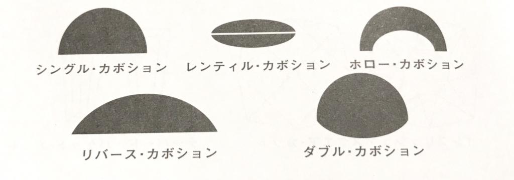 f:id:iroishibank-yoshinari:20170821074830j:plain
