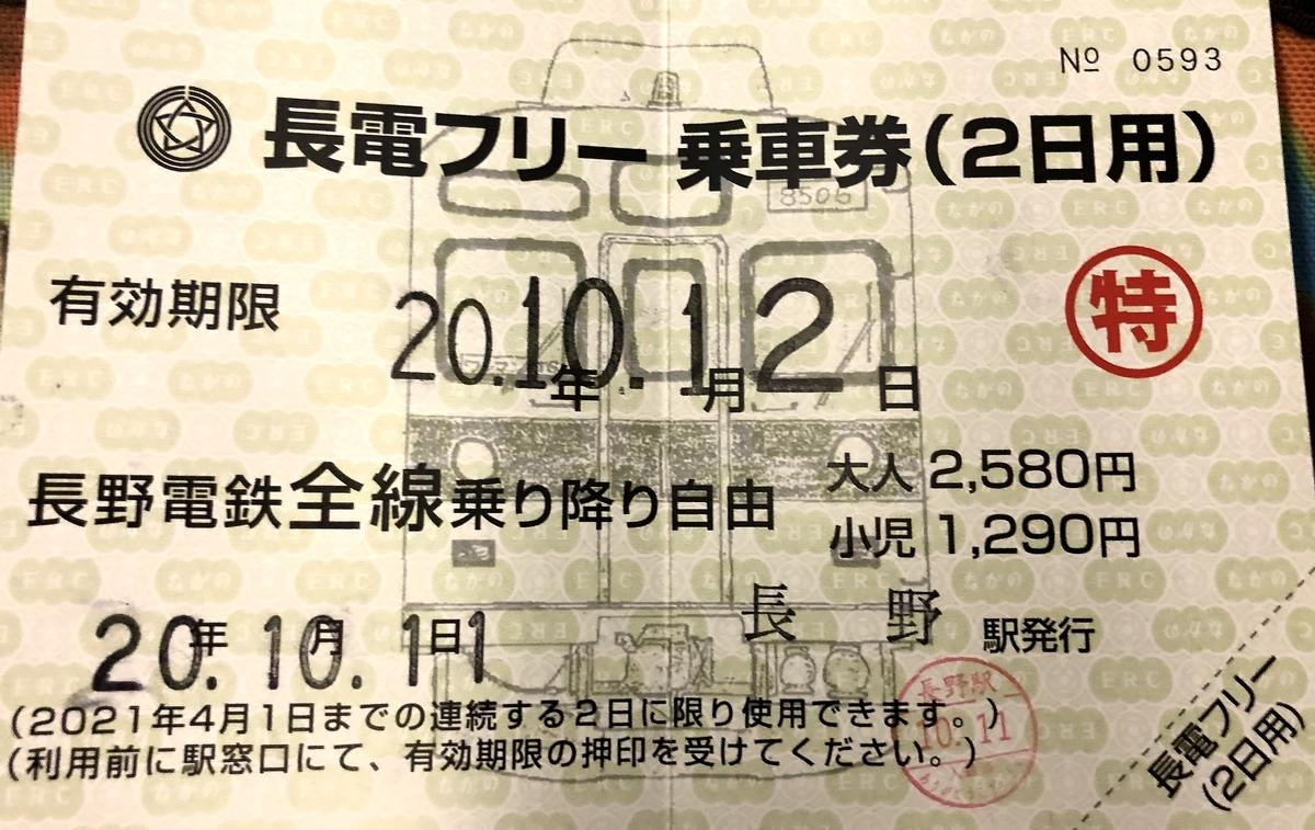 f:id:irokooooh:20201102102927j:plain