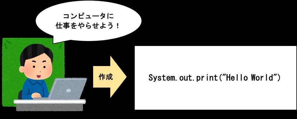 f:id:ironbook:20200506173842p:plain