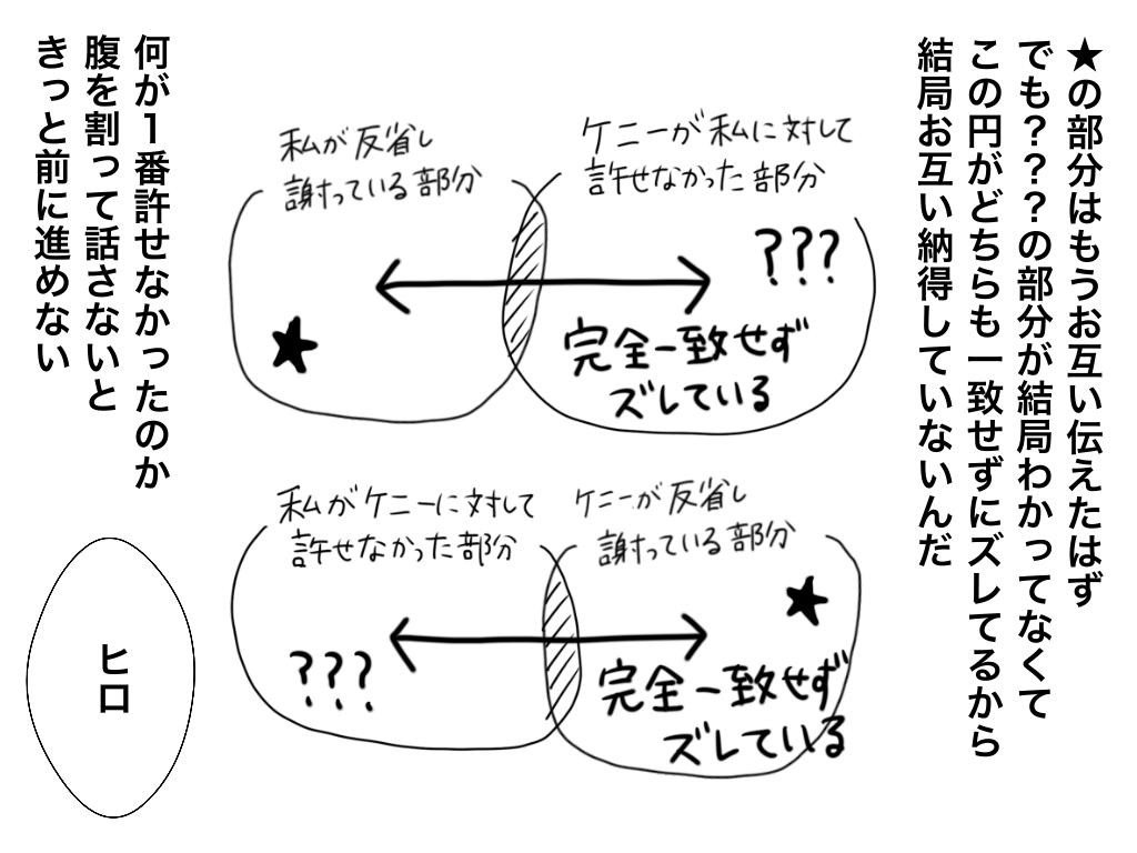 f:id:iroppu:20210121114701p:plain