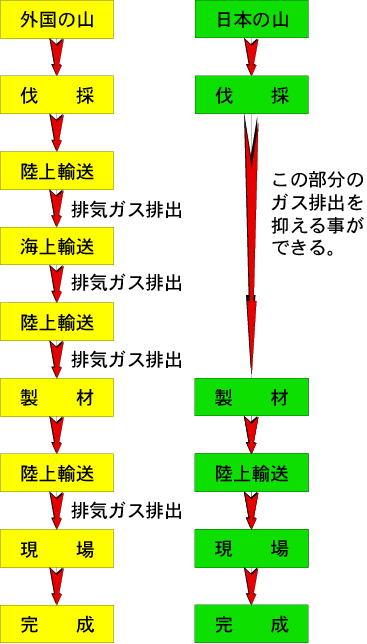 f:id:irotoridori718:20110904184004j:image:w360