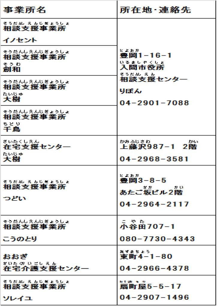 f:id:irumakikansoudan1:20170525114541p:plain