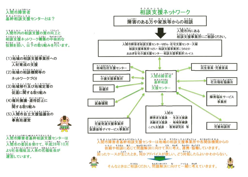 f:id:irumakikansoudan1:20170526160237p:plain