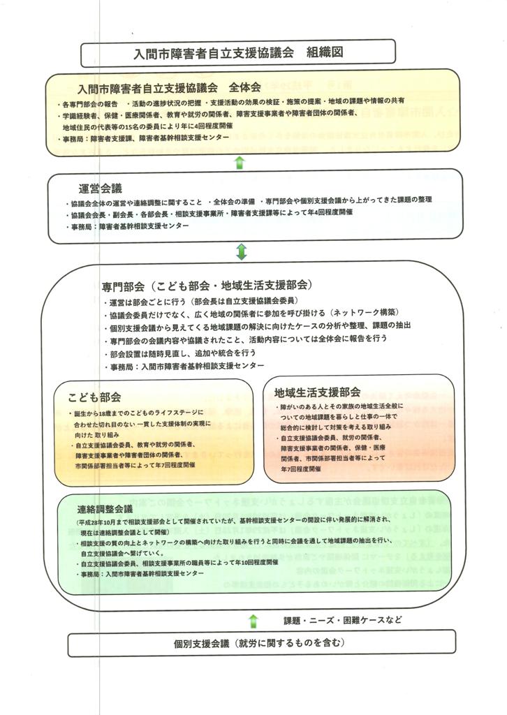 f:id:irumakikansoudan1:20170714112353p:plain