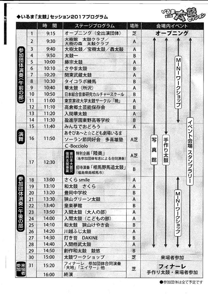 f:id:irumakikansoudan1:20170814092142p:plain