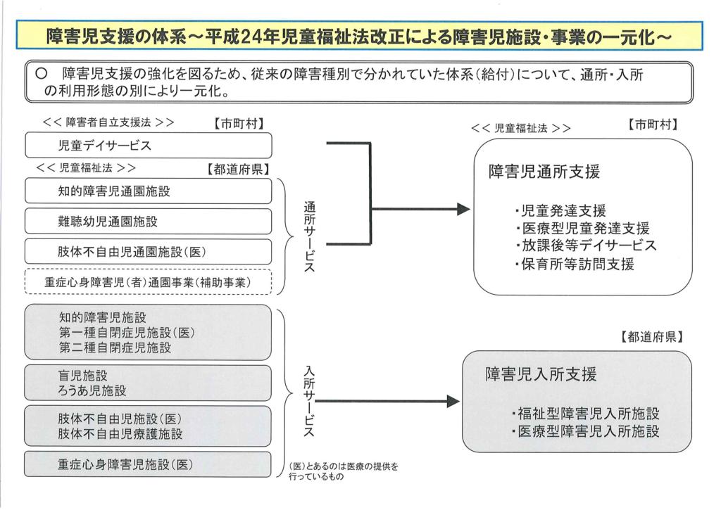 f:id:irumakikansoudan1:20170915161427p:plain