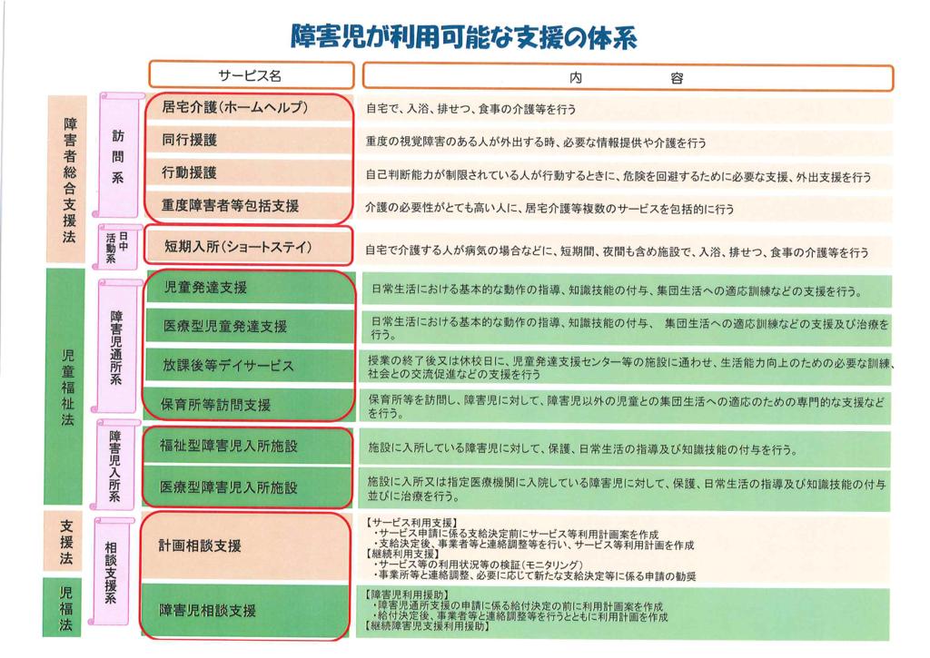 f:id:irumakikansoudan1:20170915161456p:plain