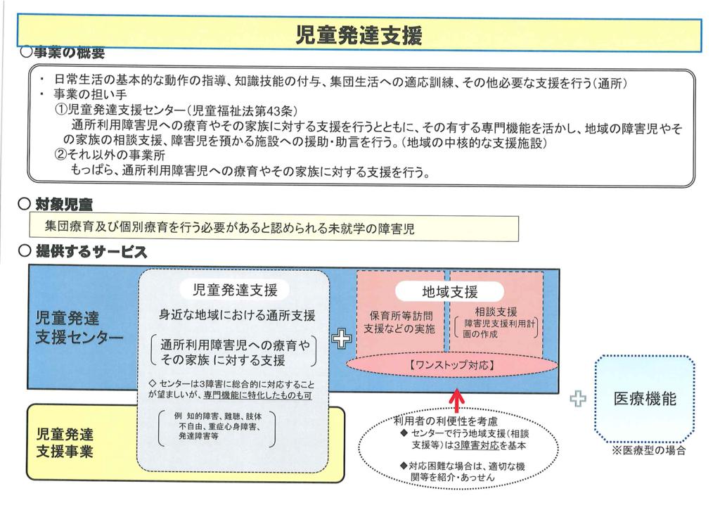 f:id:irumakikansoudan1:20170915161536p:plain