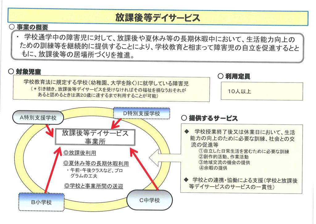 f:id:irumakikansoudan1:20170915161600p:plain