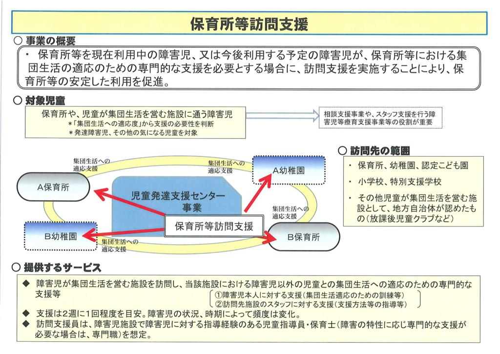 f:id:irumakikansoudan1:20170915161631p:plain