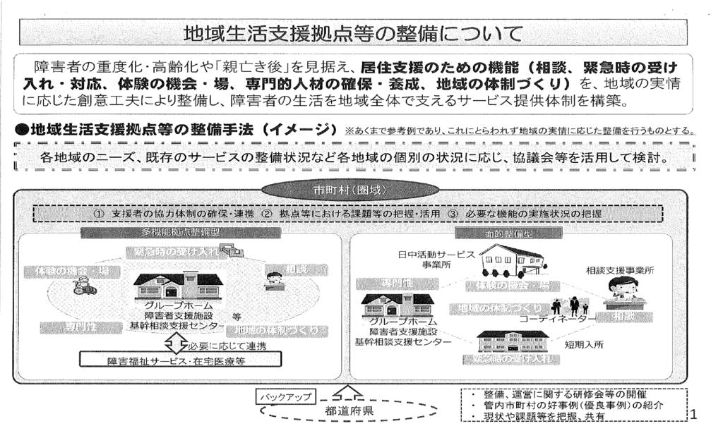 f:id:irumakikansoudan1:20171207162905p:plain