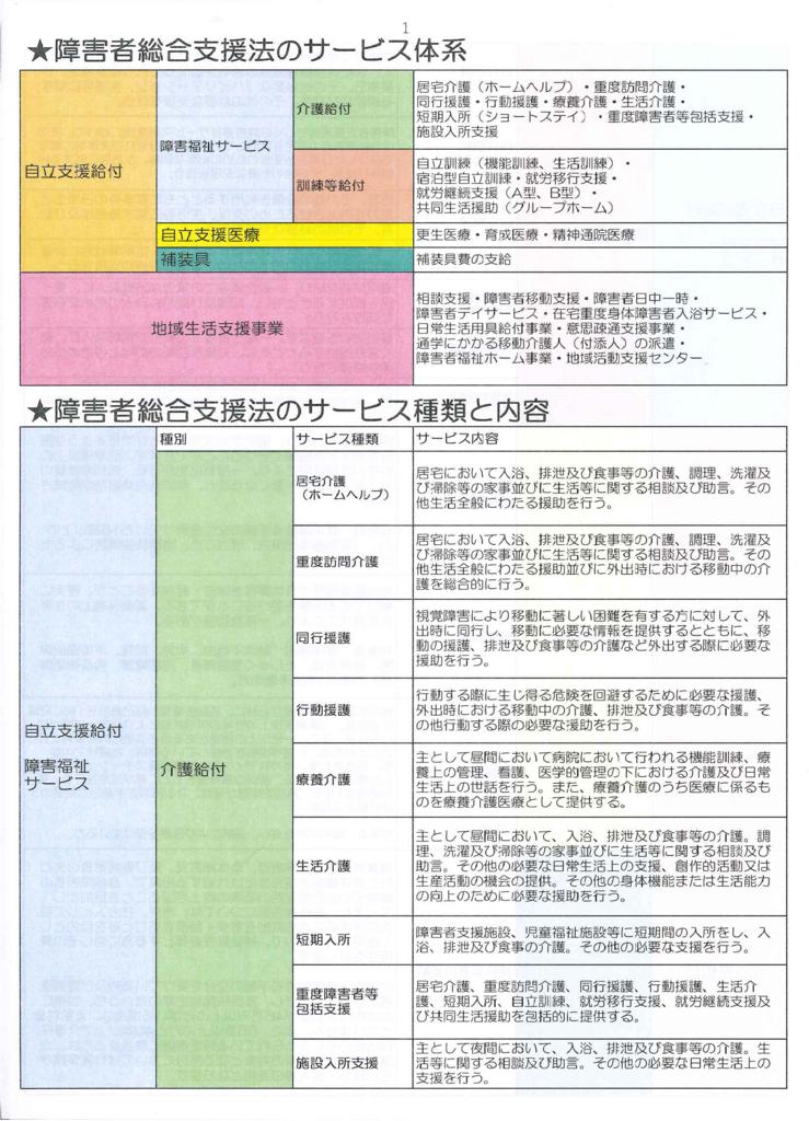 f:id:irumakikansoudan1:20180725165826p:plain