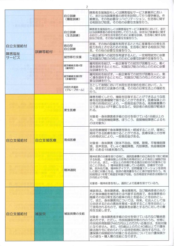f:id:irumakikansoudan1:20180725165846p:plain