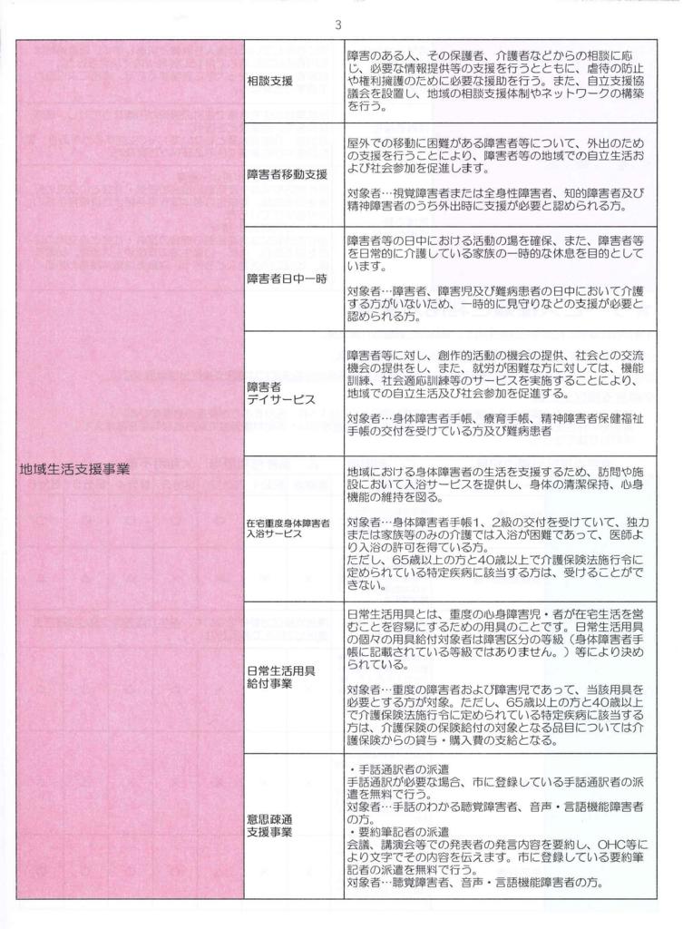 f:id:irumakikansoudan1:20180725165902p:plain