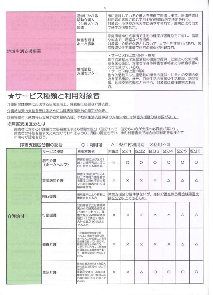 f:id:irumakikansoudan1:20180725165925p:plain