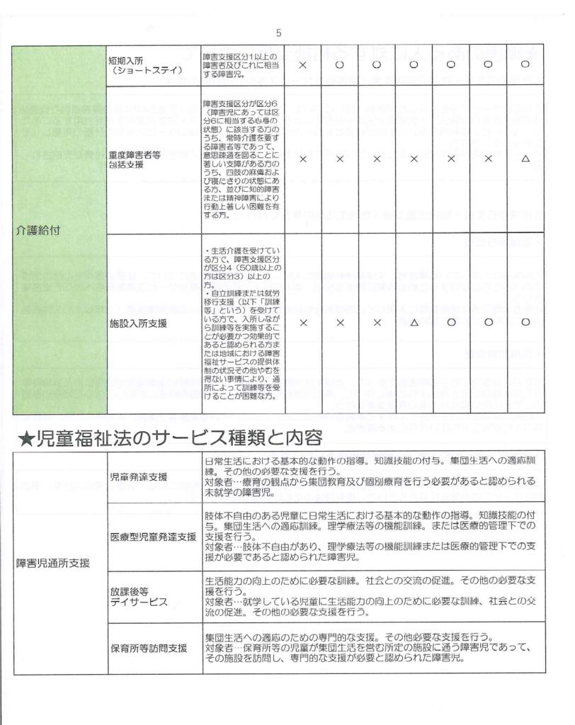 f:id:irumakikansoudan1:20180725165940p:plain