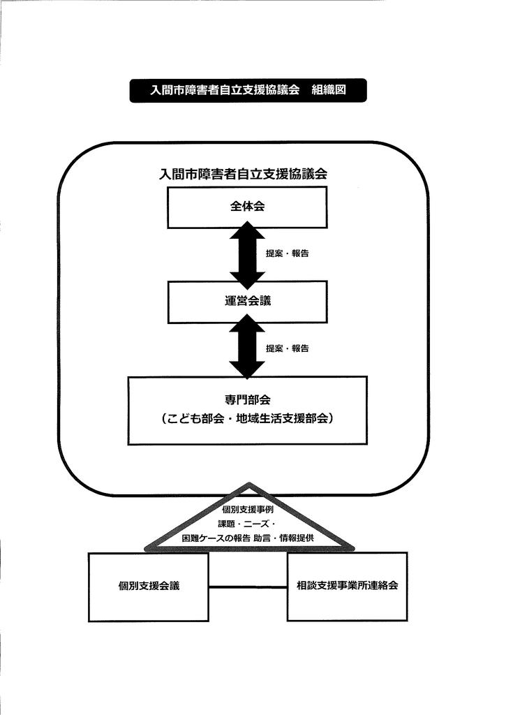 f:id:irumakikansoudan1:20181228114252p:plain