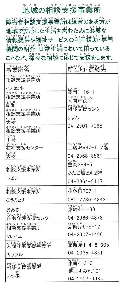 f:id:irumakikansoudan1:20190605151149p:plain