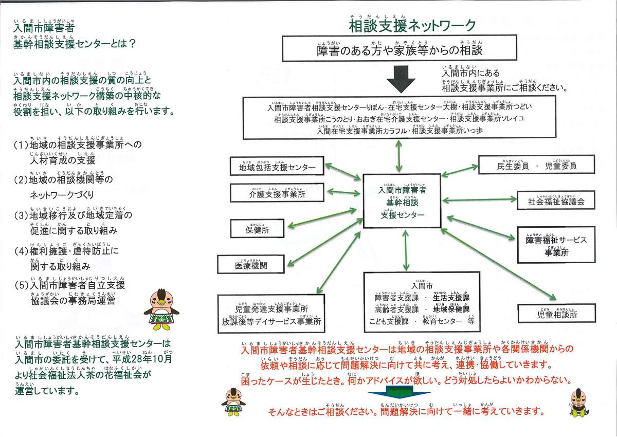 f:id:irumakikansoudan1:20190605160256p:plain