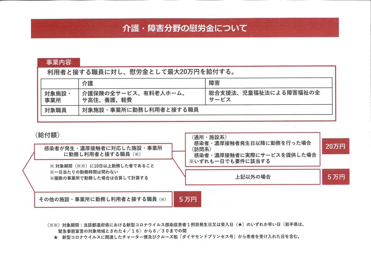 f:id:irumakikansoudan1:20200709152733p:plain