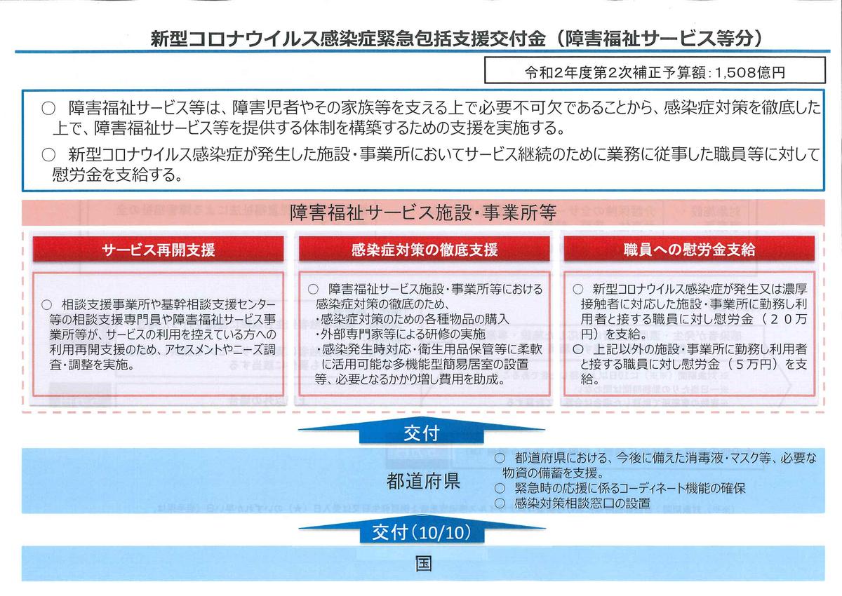 f:id:irumakikansoudan1:20200709152826p:plain