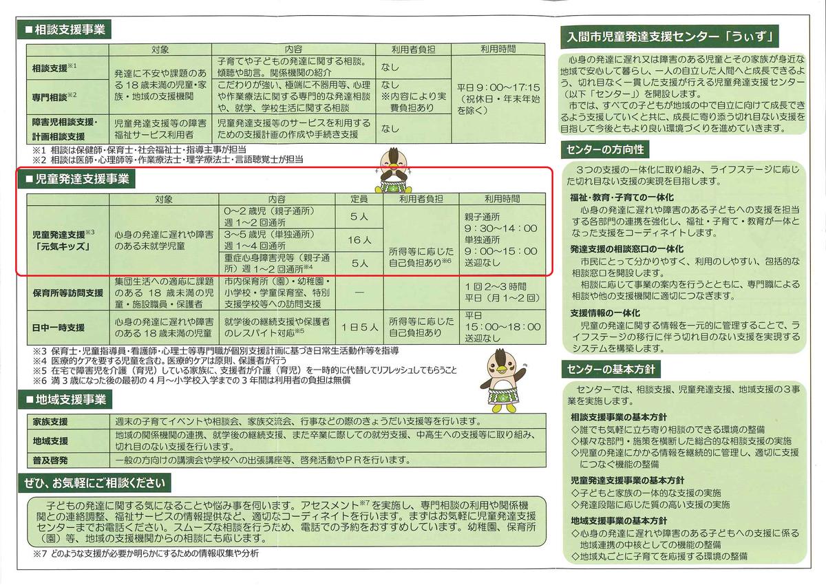 f:id:irumakikansoudan1:20201029132909p:plain