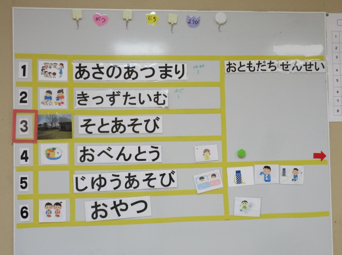 f:id:irumakikansoudan1:20201029134828p:plain